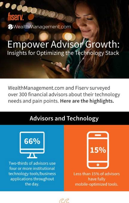 Fiserv-Infographic-Preview.jpg