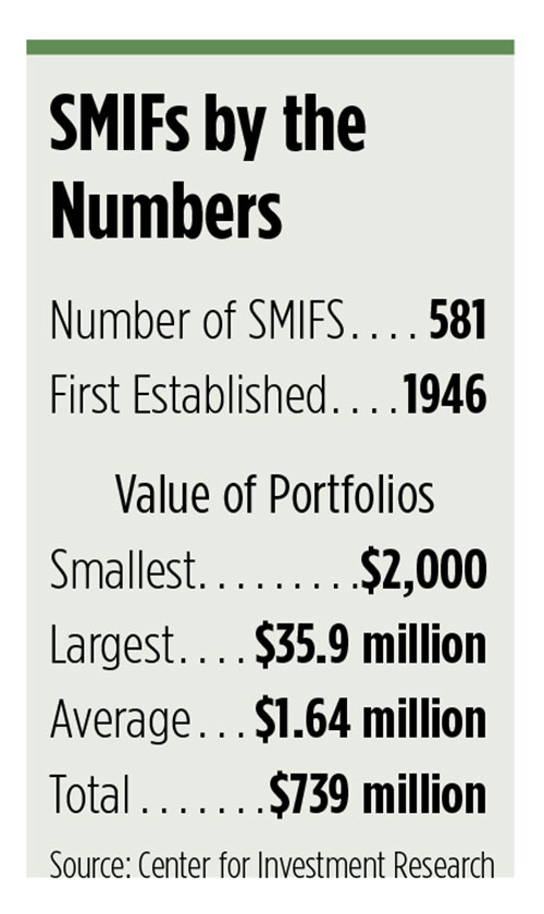SMIFs-by-the-numbers.jpg