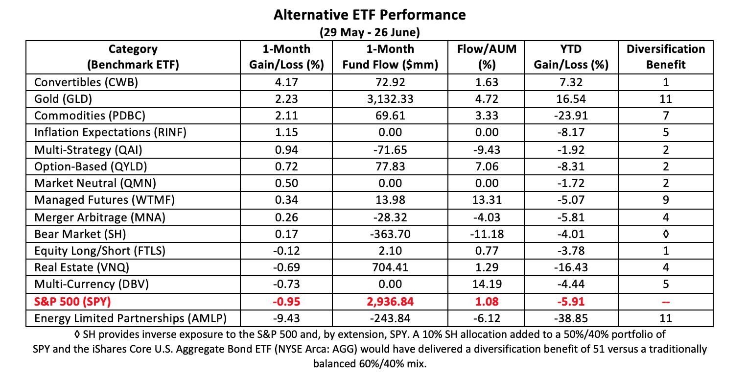 alt-etf-performance.png