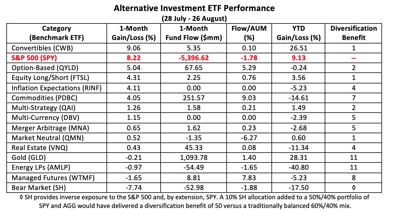 alt-invest-etfs.png