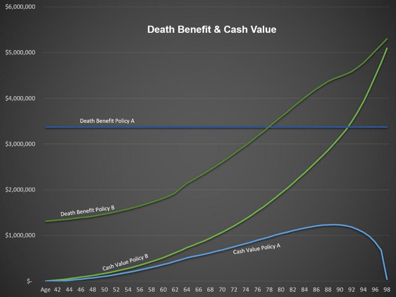 boersma-death-benefit-1.png
