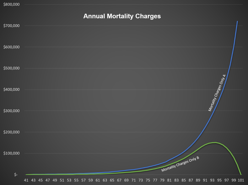 boersma-mortality-charges.png