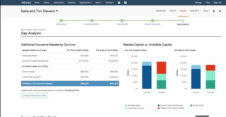 eMoney Adds Life Insurance Module   Wealth Management