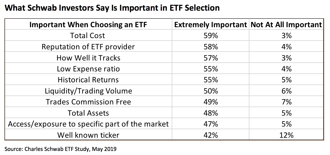 etf-selection.png
