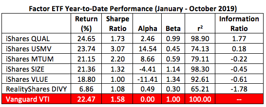 factor-etf-performance.png