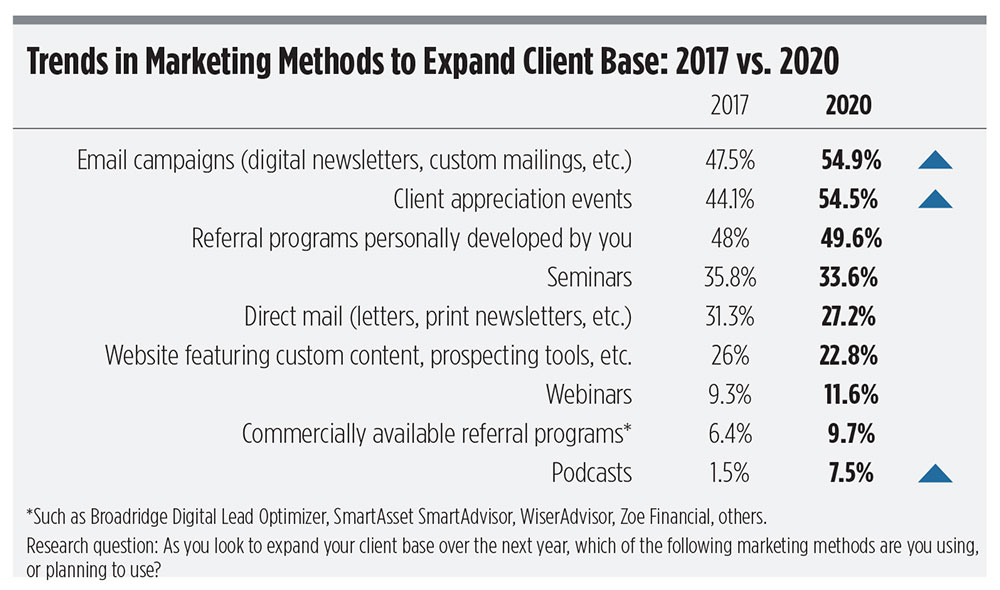 marketing-methods-expand-client-base.jpg