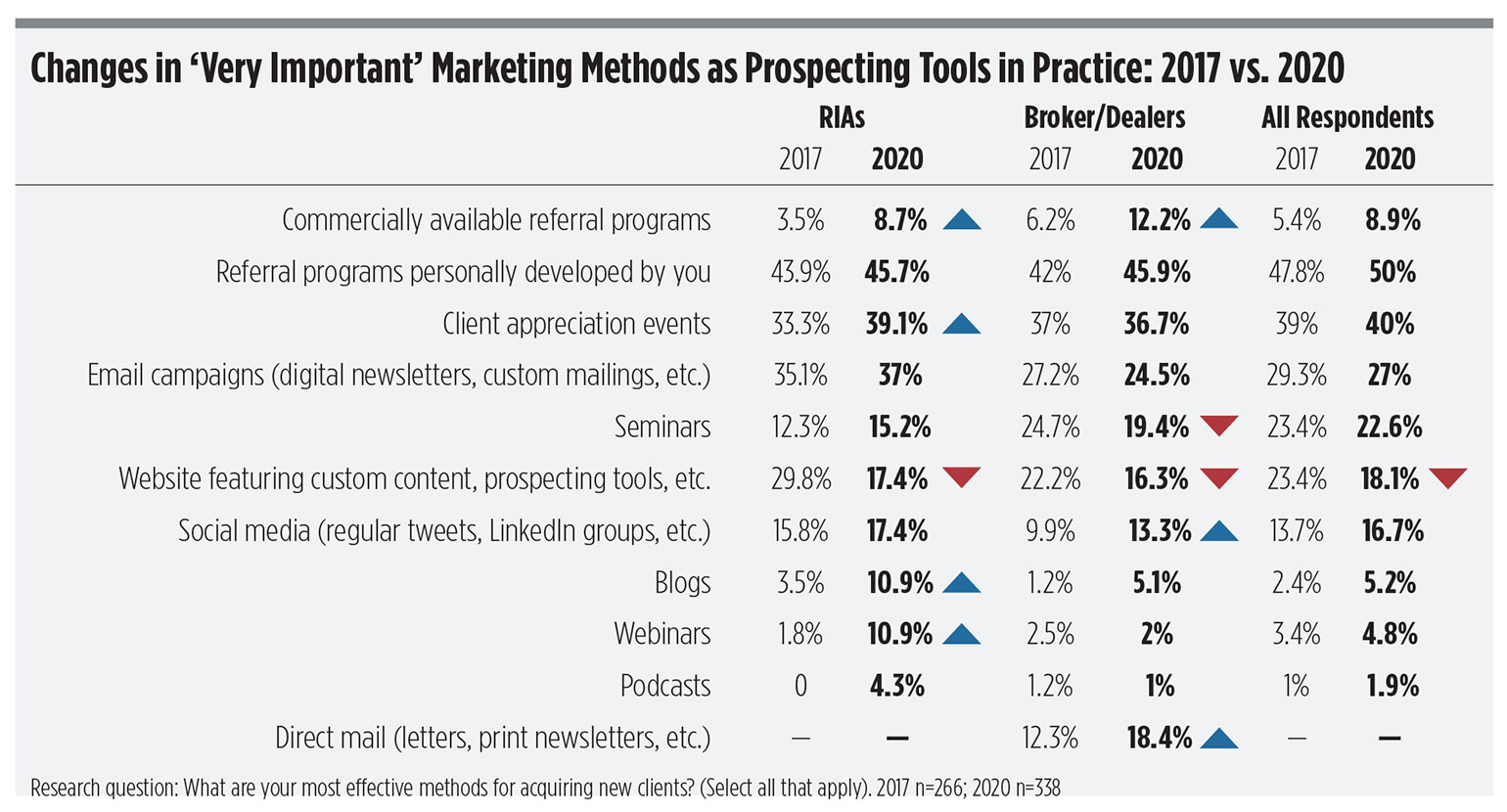 marketing-methods-prospecting-tools.jpg