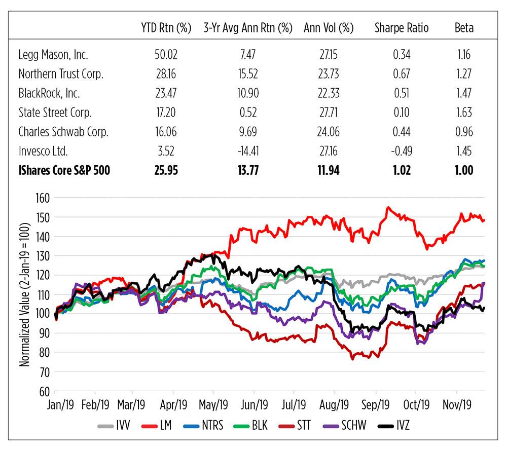 markets-measure-charts.jpg