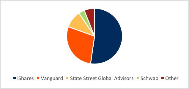 mid-cap-shares.png