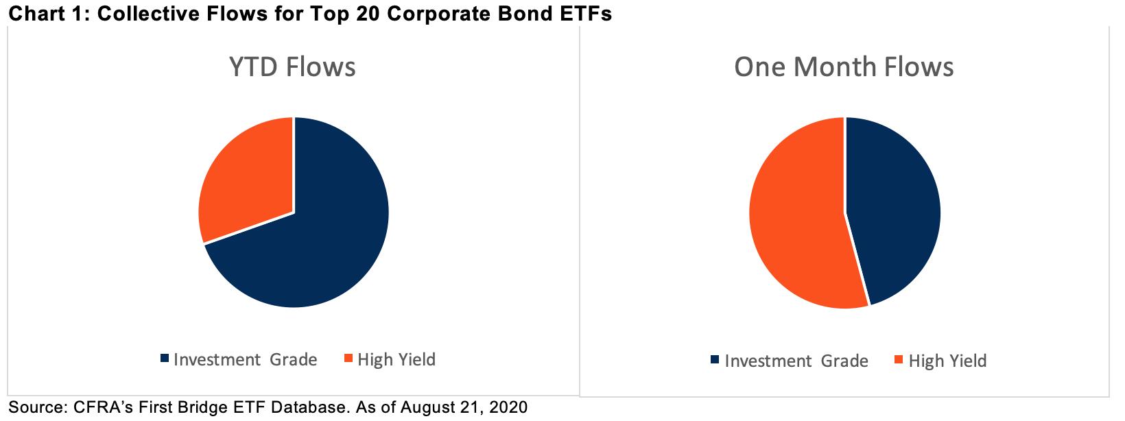 rosenbluth-bonds-flows.png