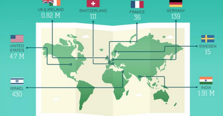 How FinTech Disrupted the World | Wealth Management