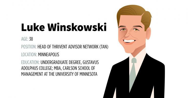 Luke Winskowski Ten to Watch 2021