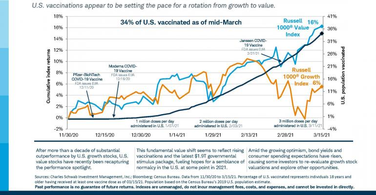 Chart In a Minute_Value seems set to Outperform-2021_Page_1.jpg