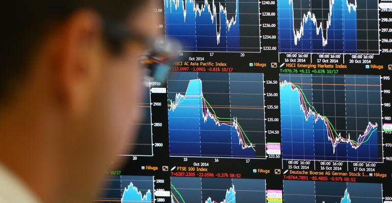 Markets-Chart