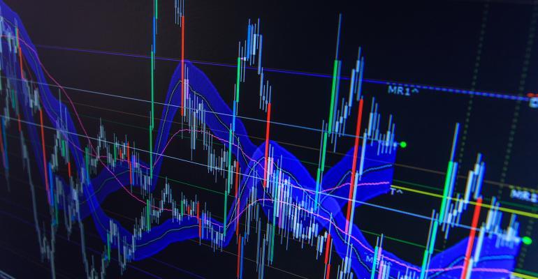 stock market graph prices
