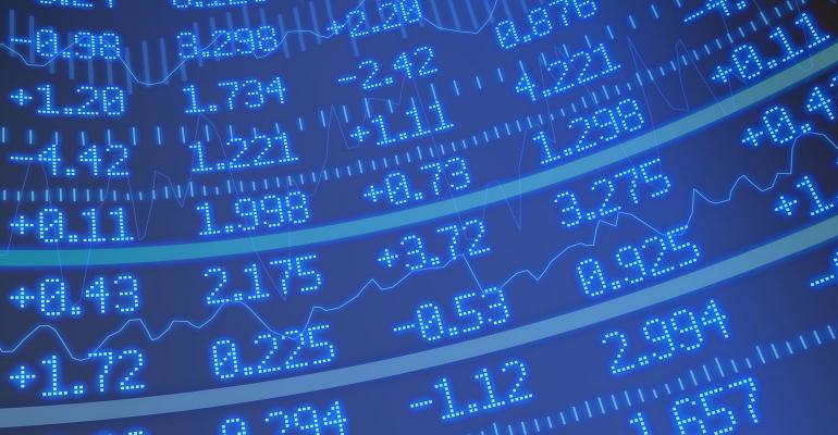 stock market ticker prices