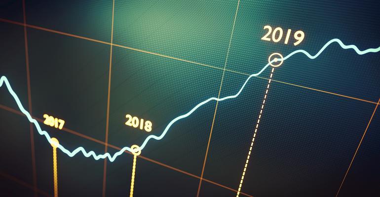 3-year stock chart
