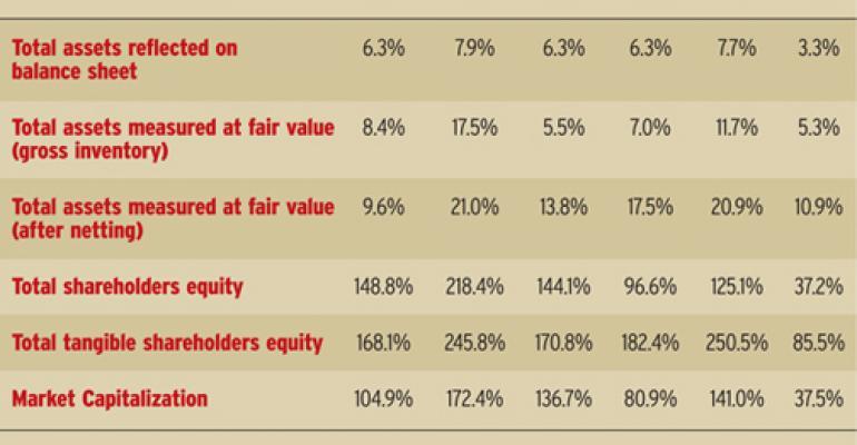 The Art Of Pricing Illiquidity