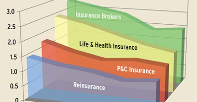 Come Back Year For Insurance M&A?