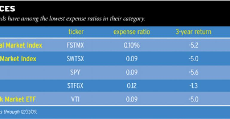 Mutual Funds, ETFs, Hedge Funds Cutting Fees