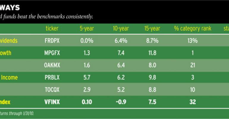 Active Funds that Take Less Risk than Their Indexes