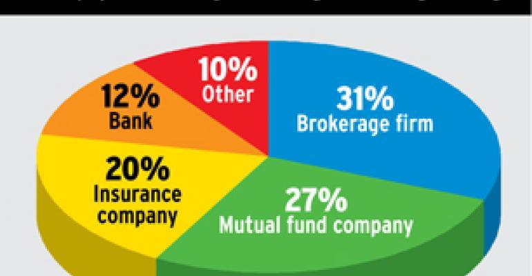 Investors Don't Understand Retirement Income