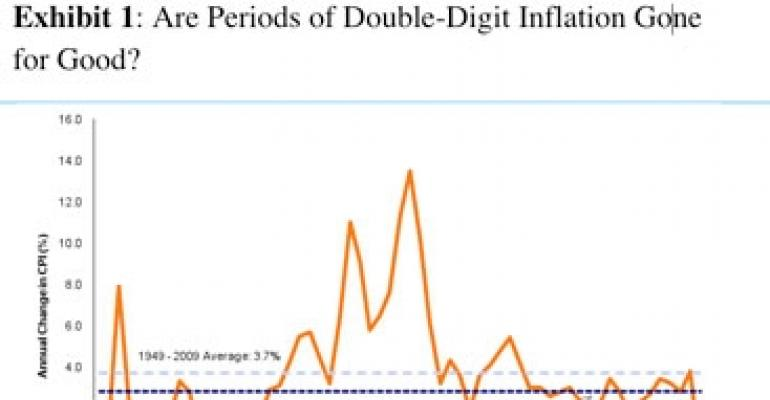 As a Hedge Against Inflation, Commercial Real Estate Investment Remains a Smart Play