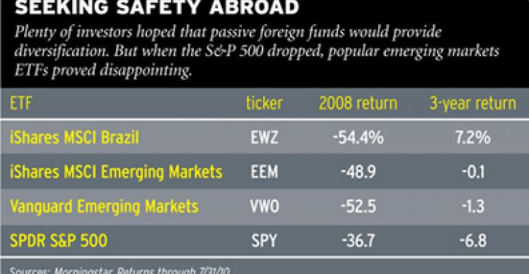 Are Index Funds' Distorting Markets?