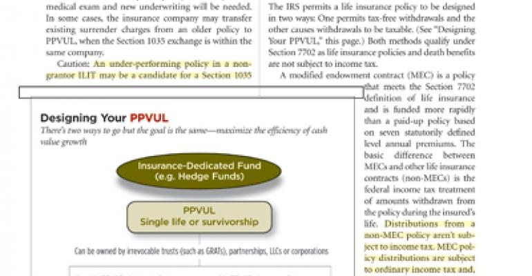 How to design your private placement variable universal life insurance