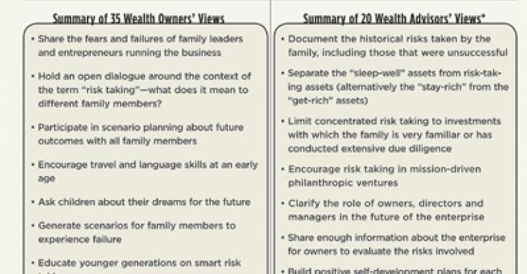 Strategies to help families regain their taste for appropriate risk