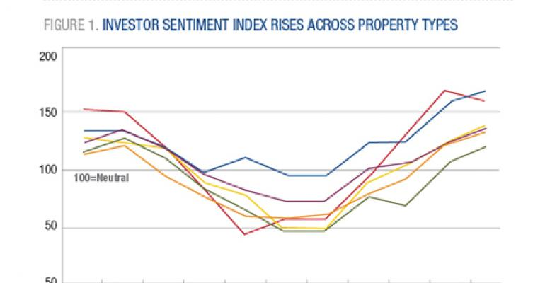 Second Quarter 2011 Investment Outlook: Appetite for Real Estate Grows