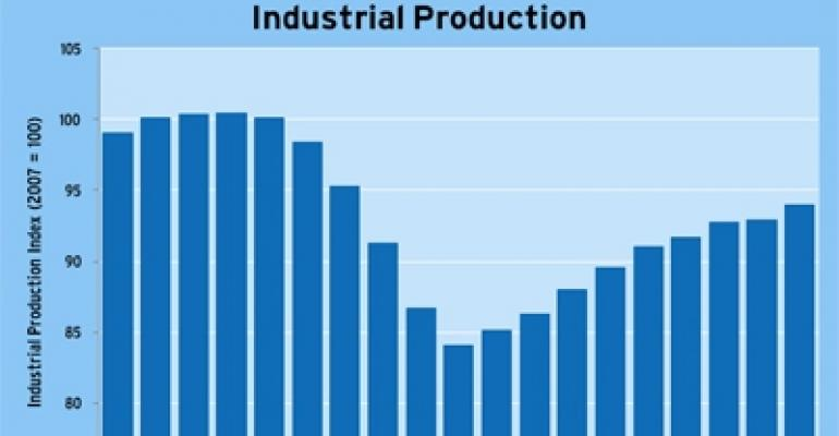 Why Industrial? Why Now?