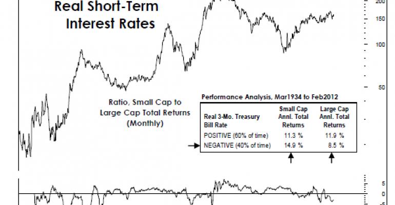 Low Volatility Strategies Suck