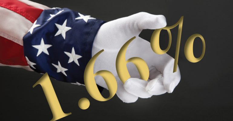 """A Bubble in U.S. Treasury Securities? Yes, and It's in """"Extra Innings"""""""