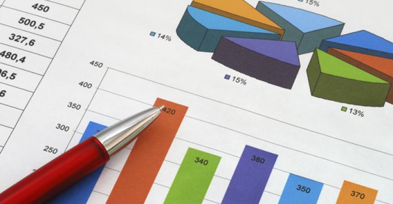 Framework for Making Investment Decisions