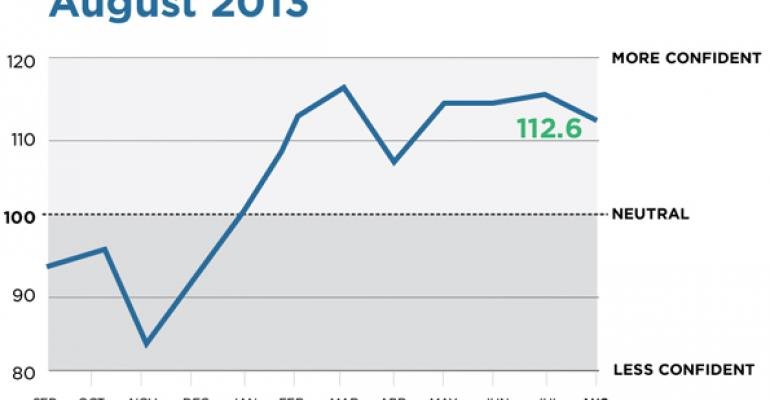 WealthManagement.com Advisor Confidence Index Shows Advisors' Optimism in Economy and Markets Deflated in August