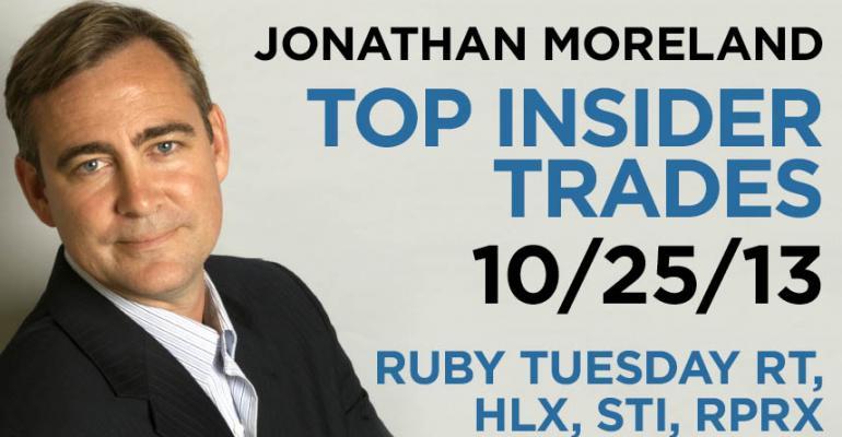 Top Insider Trades 10/25/13: Ruby Tuesday RT, HLX, STI, RPRX