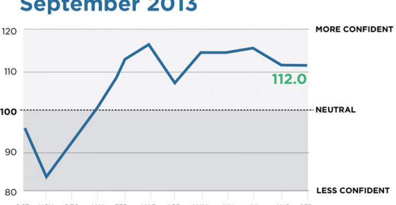 WealthManagement.com Advisor Confidence Index Flat in September
