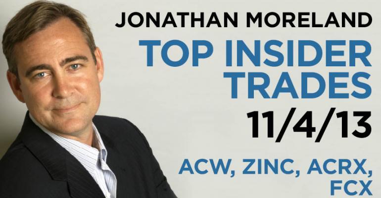 Top Insider Trades 11/4/13: ACW, ZINC, ACRX, FCX