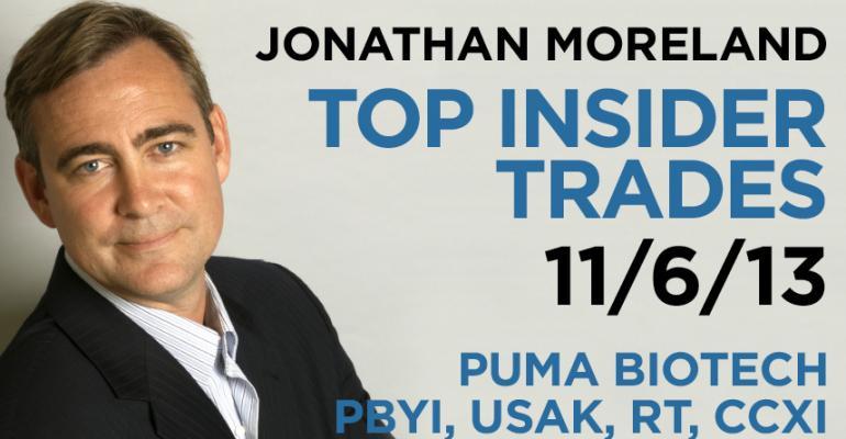 Top Insider Trades 11/6/13: Puma Biotech PBYI, USAK, RT, CCXI