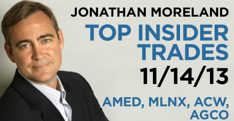 Top Insider Trades 11/14/13: AMED, MLNX, ACW, AGCO