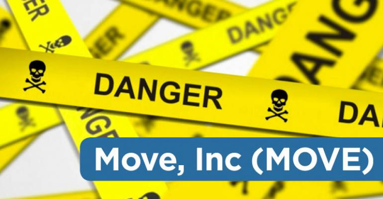 Danger Zone: Move, Inc (MOVE)