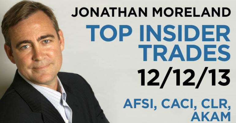 Top Insider Trades 12/12/13: AFSI, CACI, CLR, AKAM