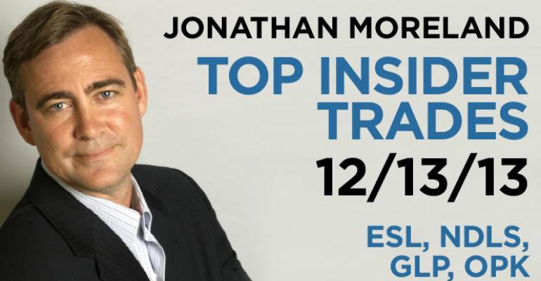 Top Insider Trades 12/13/13: ESL, NDLS, GLP, OPK
