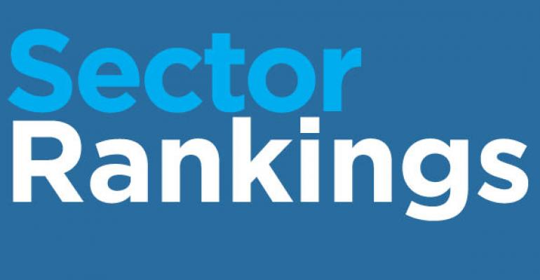 Sector Rankings For ETFs & Mutual Funds