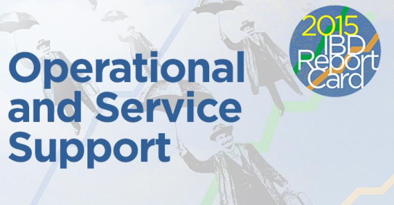 2015 IBD Report Card: Operational and Service Support Ranking