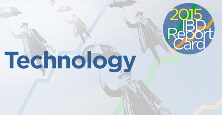 2015 IBD Report Card: Technology Ranking