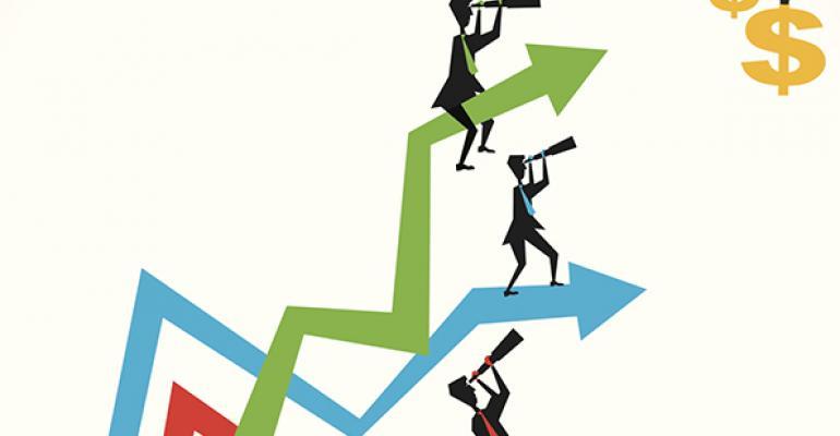 Advisor Views on The Economy