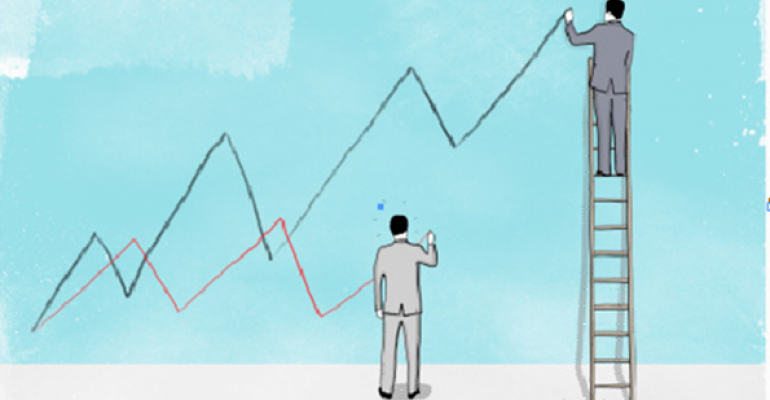 Income Growth and Lifestyle Creep