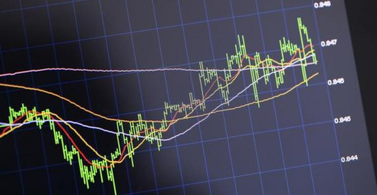 ETF Ratios Sending Mixed Signals